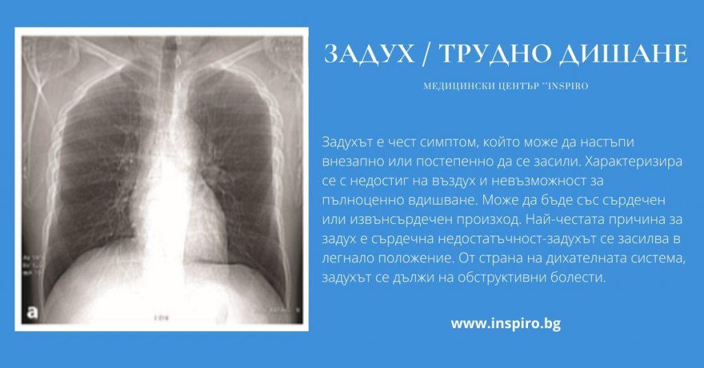 Задух, трудно дишане и диспнея в медицински център инспиро.